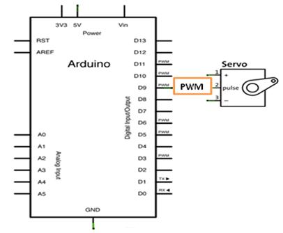 Automatic Guitar Tuner on arduino amplifier, arduino dmx controller, flash circuit schematic, mbed circuit schematic, arduino pcb layout, arduino transistor, iphone circuit schematic,