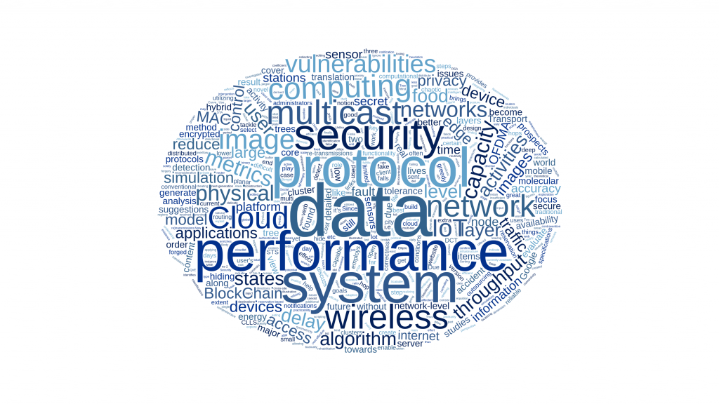 This word cloud was generated using words from abstracts of all accepted papers.